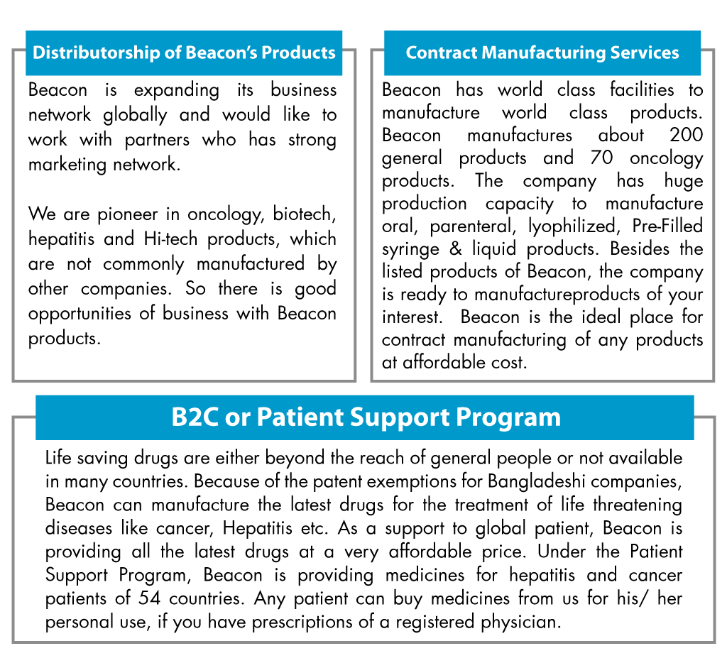 Beacon Pharma-B2C