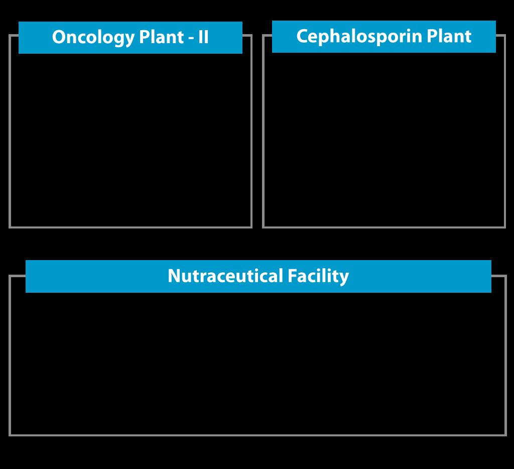 Upcoming-Facility